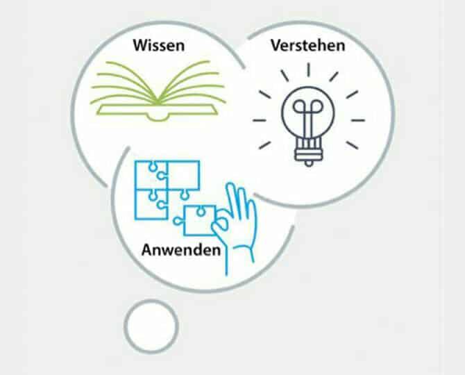 ATN Akademie - Grafik Wissen Verstehen Anwenden