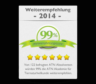 ATN Akademie - Service Umfrage 2014 Weiterempfehlung 99 Prozent